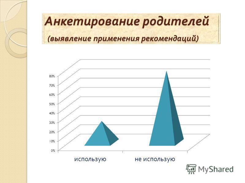 Анкетирование родителей ( выявление применения рекомендаций )