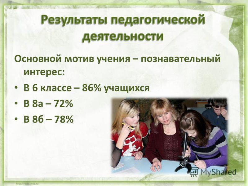 Основной мотив учения – познавательный интерес: В 6 классе – 86% учащихся В 8 а – 72% В 8 б – 78%
