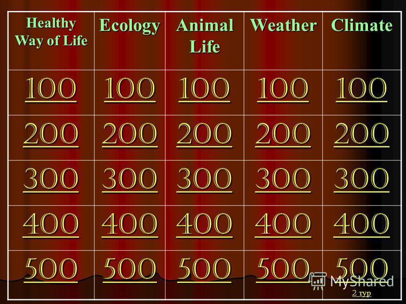 Healthy Way of Life Ecology Animal Life WeatherClimate 100 200 300 400 500 2 тур 2 тур