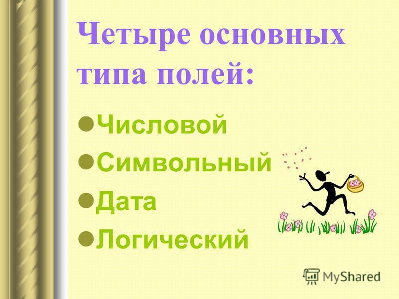 Четыре основных типа полей: Числовой Символьный Дата Логический