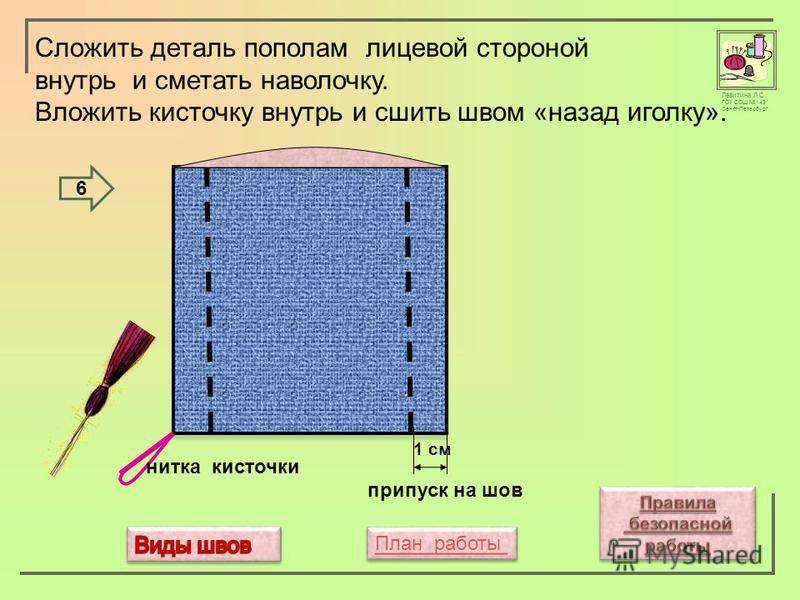 Левитина Л.С. ГОУ СОШ 149 Санкт-Петербург 1 см Сложить деталь пополам лицевой стороной внутрь и сметать наволочку. Вложить кисточку внутрь и сшить швом «назад иголку». припуск на шов нитка кисточки 6 План работы