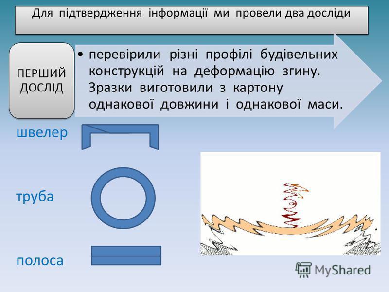 Для підтвердження інформації ми провели два досліди швелер труба полоса перевірили різні профілі будівельних конструкцій на деформацію згину. Зразки виготовили з картону однакової довжини і однакової маси. ПЕРШИЙ ДОСЛІД