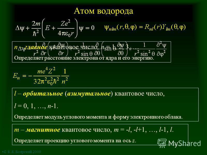 Атом водорода n – главное квантовое число, n = 1, 2, 3, … Определяет расстояние электрона от ядра и его энергию. l – орбитальное (азимутальное) квантовое число, l = 0, 1, …, n-1. Определяет модуль углового момента и форму электронного облака. m – маг