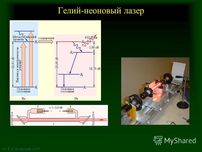 Гелий-неоновый лазер © К.К.Боярский 2009