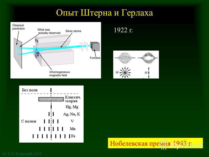 Опыт Штерна и Герлаха Нобелевская премия 1943 г. 1922 г. © К.К.Боярский 2009