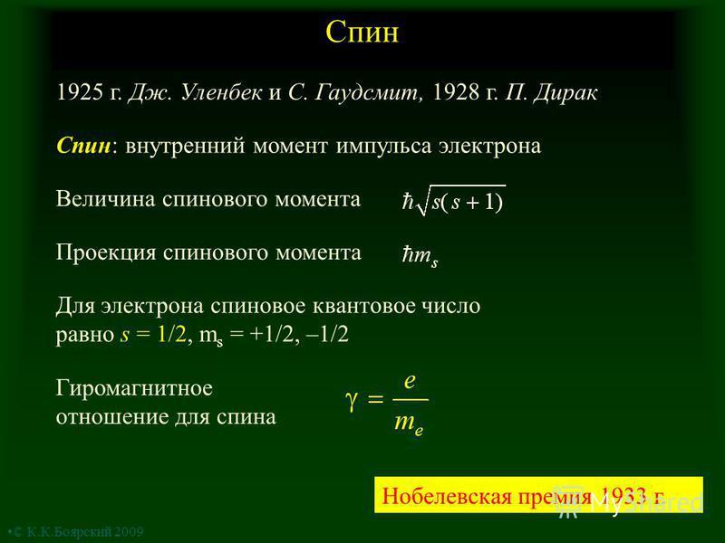 Спин 1925 г. Дж. Уленбек и С. Гаудсмит, 1928 г. П. Дирак Спин: внутренний момент импульса электрона Величина спинового момента Проекция спинового момента Для электрона спиновое квантовое число равно s = 1/2, m s = +1/2, –1/2 Нобелевская премия 1933 г