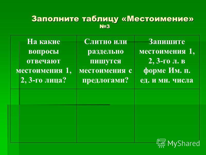 Заполните таблицу «Местоимение» 3 Заполните таблицу «Местоимение» 3 На какие вопросы отвечают местоимения 1, 2, 3-го лица? Слитно или раздельно пишутся местоимения с предлогами? Запишите местоимения 1, 2, 3-го л. в форме Им. п. ед. и мн. числа