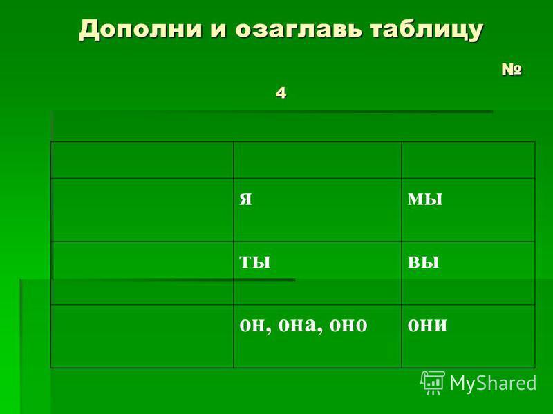 Дополни и озаглавь таблицу 4 ямы тывы он, она, оно они
