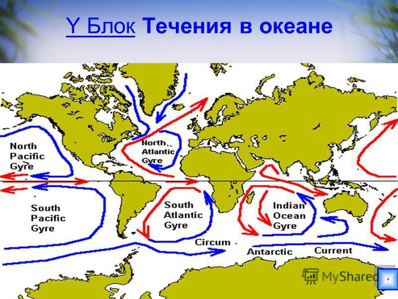 Y Блок Течения в океане 4 4