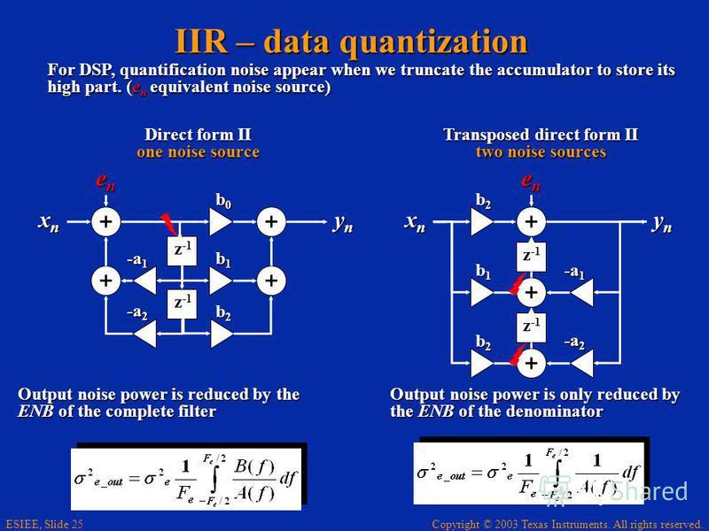 Copyright © 2003 Texas Instruments. All rights reserved. ESIEE, Slide 25 IIR – data quantization z -1 b1b1b1b1 b0b0b0b0 b2b2b2b2 -a 1 -a 2 ynynynyn xnxnxnxn Direct form II one noise source b2b2b2b2 -a 1 -a 2 xnxnxnxn b1b1b1b1 z -1 b2b2b2b2 ynynynyn T