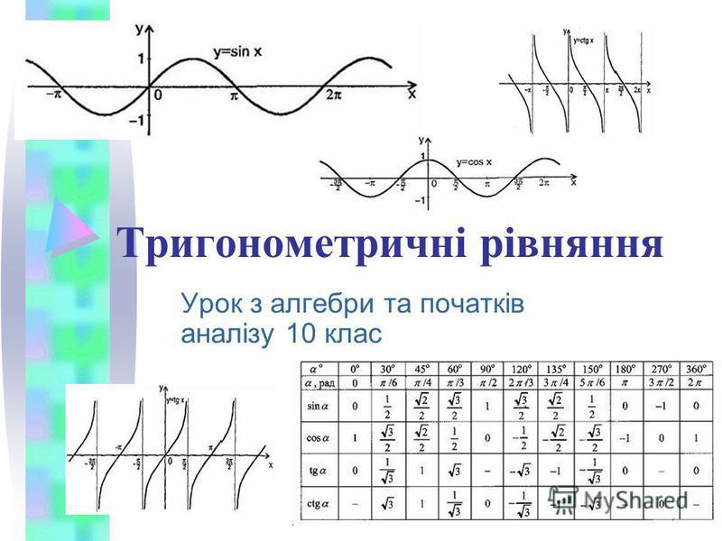 Тригонометричні рівняння Урок з алгебри та початків аналізу 10 клас