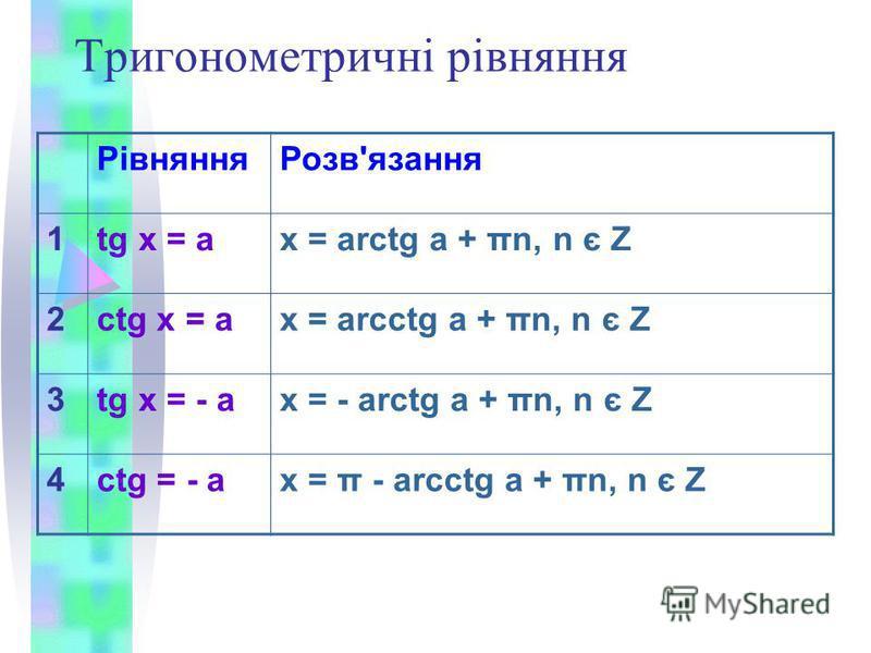 Тригонометричні рівняння РівнянняРозв'язання 1tg x = ax = arctg a + πn, n є Z 2ctg x = ax = arcctg a + πn, n є Z 3tg x = - ax = - arctg a + πn, n є Z 4ctg = - ax = π - arcctg a + πn, n є Z