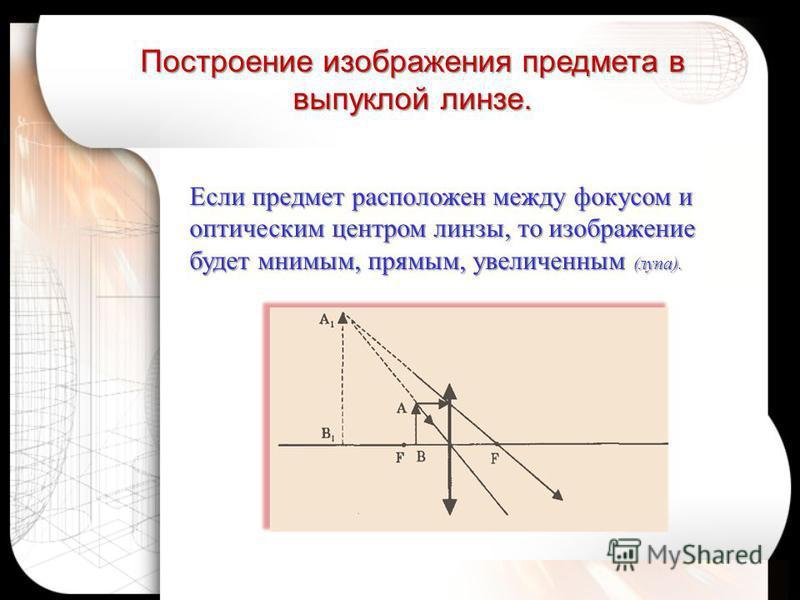 Если предмет расположен между фокусом и оптическим центром линзы, то изображение будет мнимым, прямым, увеличенным (лупа). Построение изображения предмета в выпуклой линзе.