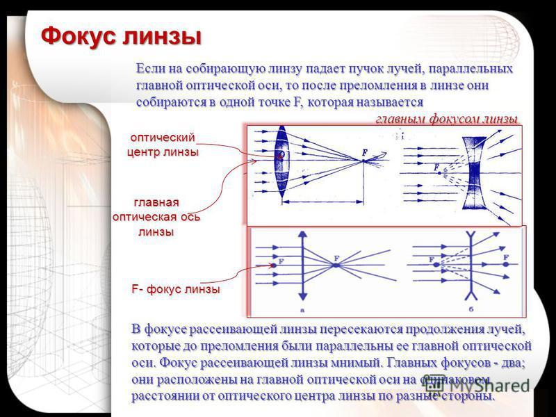 Если на собирающую линзу падает пучок лучей, параллельных главной оптической оси, то после преломления в линзе они собираются в одной точке F, которая называется главным фокусом линзы главным фокусом линзы В фокусе рассеивающей линзы пересекаются про