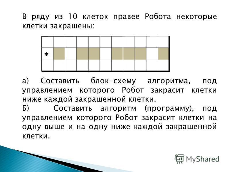 В ряду из 10 клеток правее Робота некоторые клетки закрашены: а) Составить блок-схему алгоритма, под управлением которого Робот закрасит клетки ниже каждой закрашенной клетки. Б) Составить алгоритм (программу), под управлением которого Робот закрасит