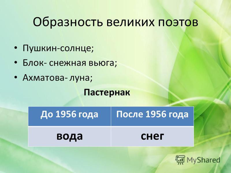 Образность великих поэтов Пушкин-солнце; Блок- снежная вьюга; Ахматова- луна; Пастернак До 1956 года После 1956 года вода снег