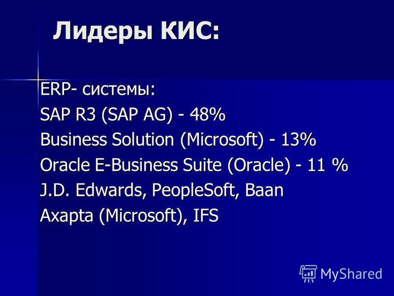 Лидеры КИС: ERP- системы: SAP R3 (SAP AG) - 48% Business Solution (Microsoft) - 13% Oracle E-Business Suite (Oracle) - 11 % J.D. Edwards, PeopleSoft, Baan Axapta (Microsoft), IFS