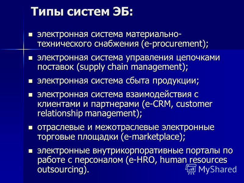Типы систем ЭБ: электронная система материально- технического снабжения (e-procurement); электронная система материально- технического снабжения (e-procurement); электронная система управления цепочками поставок (supply chain management); электронная