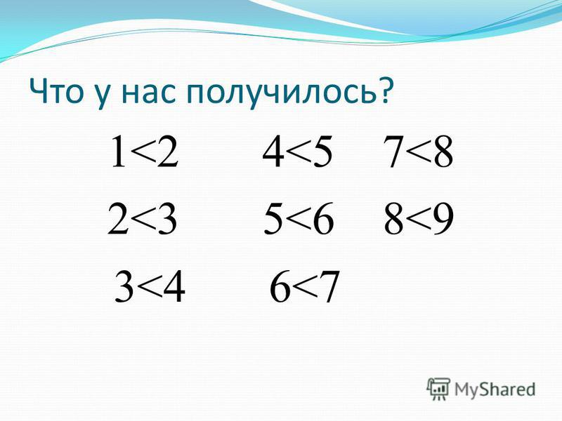 Что у нас получилось? 1<2 4<5 7<8 2<3 5<6 8<9 3<4 6<7