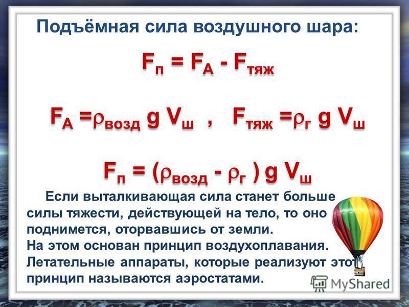 F п = F A - F тяж F A = возд g V ш, F тяж = г g V ш F п = ( возд - г ) g V ш F п = F A - F тяж F A = возд g V ш, F тяж = г g V ш F п = ( возд - г ) g V ш Если выталкивающая сила станет больше силы тяжести, действующей на тело, то оно поднимется, отор