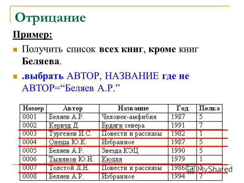 Отрицание Пример: Получить список всех книг, кроме книг Беляева..выбрать АВТОР, НАЗВАНИЕ где не АВТОР=Беляев А.Р.