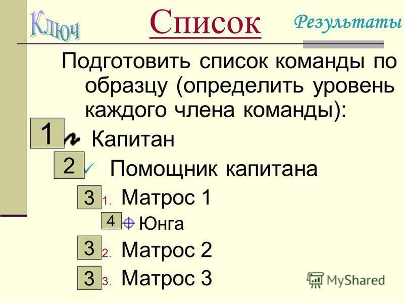 Список Подготовить список команды по образцу (определить уровень каждого члена команды): Капитан Помощник капитана 1. Матрос 1 Юнга 2. Матрос 2 3. Матрос 3 1 2 3 4 3 3 Результаты