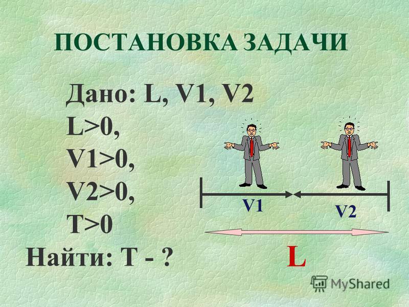 ПОСТАНОВКА ЗАДАЧИ Дано: L, V1, V2 L>0, V1>0, V2>0, T>0 Найти: T - ? L V1 V2