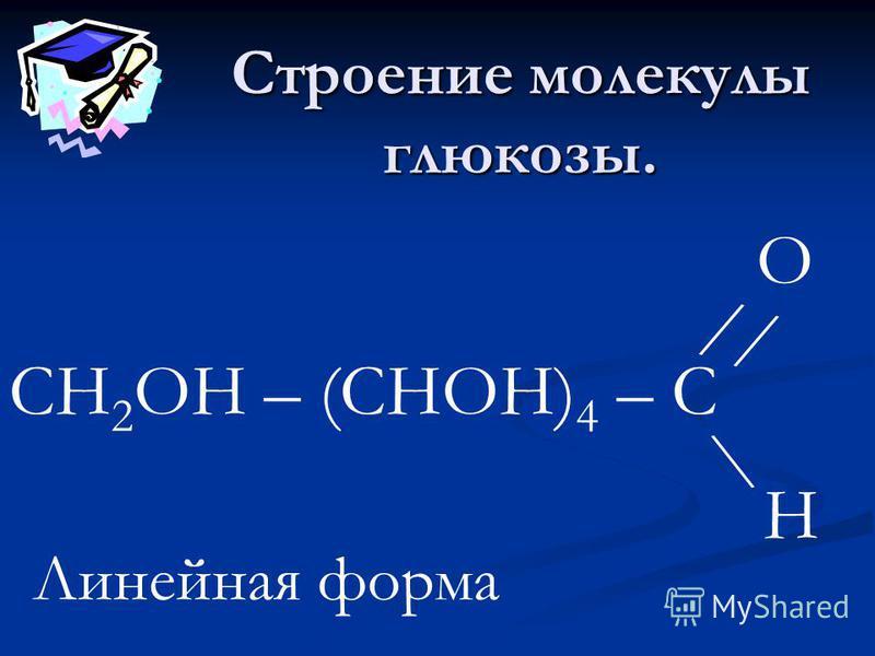 Строение молекулы глюкозы. СН 2 ОН – (СНОН) 4 – С // \ О Н Линейная форма