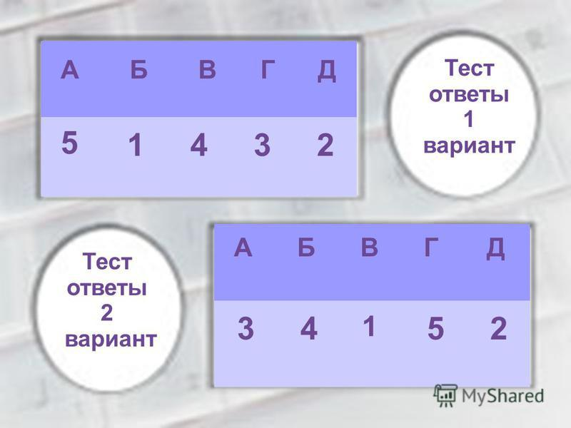 Тест ответы 1 вариант Тест ответы 2 вариант 5 1 4 3 2 А Б В Г Д А Б В Г Д 3 4 1 5 2