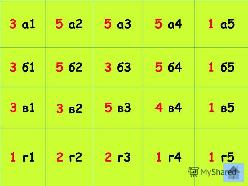 3 а 1 5 а 2 5 а 3 5 а 4 1 а 5 3 б 1 5 б 2 3 б 3 5 б 4 1 б 5 3 в 1 3 в 2 5 в 3 4 в 4 1 в 5 1 г 1 2 г 2 2 г 3 1 г 4 1 г 5