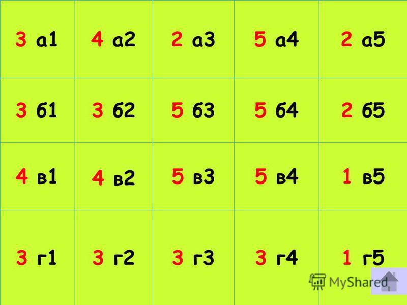 3 а 1 4 а 2 2 а 3 5 а 4 2 а 5 3 б 1 3 б 2 5 б 3 5 б 4 2 б 5 4 в 1 4 в 2 5 в 3 5 в 4 1 в 5 3 г 1 3 г 2 3 г 3 3 г 4 1 г 5