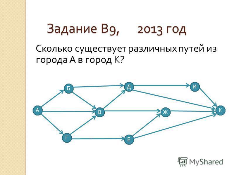 Задание В 9, 2013 год Сколько существует различных путей из города А в город К ? А Б Г В Д Е Ж И К