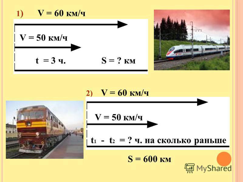 Р ЕШЕНИЕ 1) 60 + 80 = 140 ( КМ / Ч ) СКОРОСТЬ УВЕЛИЧЕНИЯ РАССТОЯНИЯ МЕЖДУ ПОЕЗДАМИ. 2) 140 X 3 = 420 ( КМ ) ТАКОЕ РАССТОЯНИЕ БУДЕТ МЕЖДУ ПОЕЗДАМИ ЧЕРЕЗ 3 Ч. О ТВЕТ : 420 КМ.