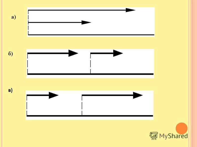 Вид транспорта Скорость (V) Время (t) Расстояние (S) Самолёт 800 км/ч 3 ч? км Поезд (пассажирский) ? км/ч 2 ч 200 км Пешеход 5 км /ч? ч 15 км