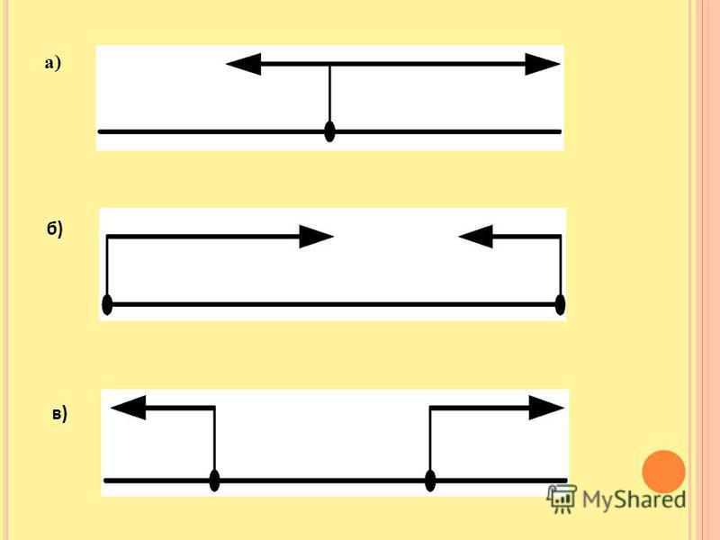 Р ЕШЕНИЕ 1) 80 – 60 = 20 ( КМ / Ч ) СКОРОСТЬ ИЗМЕНЕНИЯ РАССТОЯНИЯ МЕЖДУ ПОЕЗДАМИ. 2) 80 : 20 = 4 ( Ч ) ВРЕМЯ, ЗА КОТОРОЕ ПАССАЖИРСКИЙ ПОЕЗД НАГОНИТ ТОВАРНЫЙ. О ТВЕТ : ЧЕРЕЗ 4 ЧАСА. 20 x 2 = 40 (км) расстояние, которое будет между поездами через 2 ч.