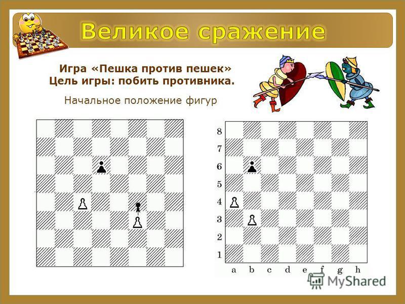 Игра «Пешка против пешек» Цель игры: побить противника. Начальное положение фигур