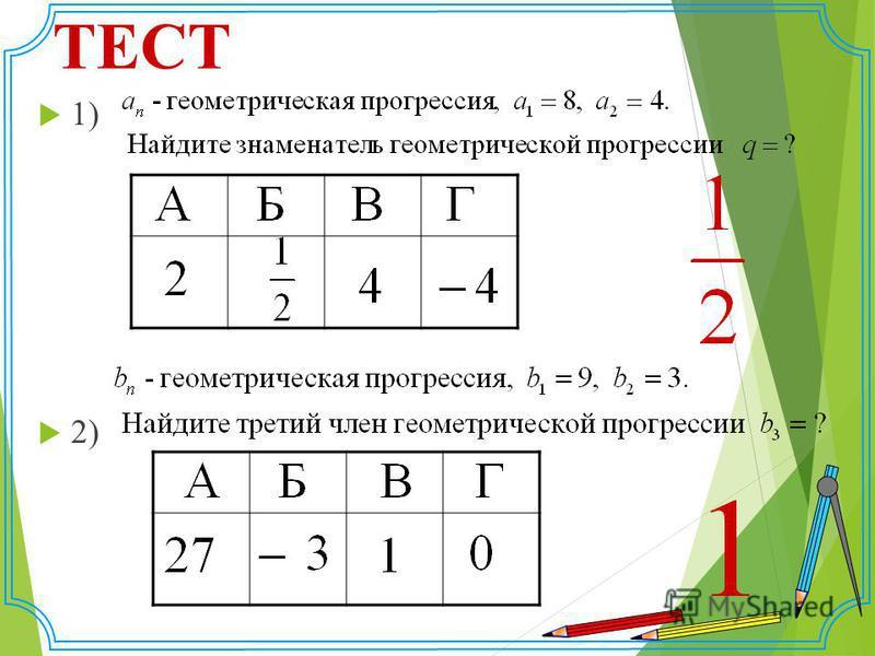 ТЕСТ 1) 2)