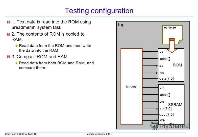 Copyright © 2009 by Ando KiModule overview ( 13 ) top Testing configuration 1. Text data is read into the ROM using $readmemh system task. 2. The contents of ROM is copied to RAM. Read data from the ROM and then write the data into the RAM. 3. Compar