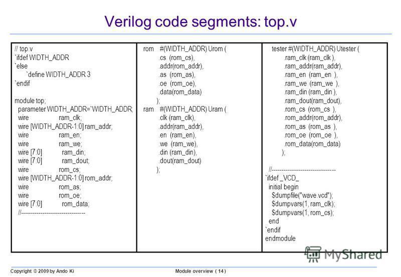 Copyright © 2009 by Ando KiModule overview ( 14 ) Verilog code segments: top.v // top.v `ifdef WIDTH_ADDR `else `define WIDTH_ADDR 3 `endif module top; parameter WIDTH_ADDR=`WIDTH_ADDR; wire ram_clk; wire [WIDTH_ADDR-1:0] ram_addr; wire ram_en; wire