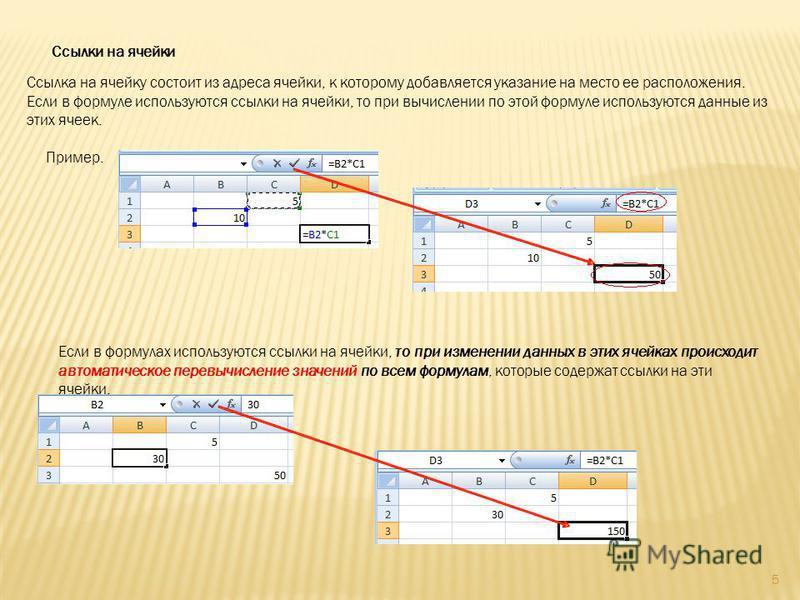 Ссылки на ячейки Ссылка на ячейку состоит из адреса ячейки, к которому добавляется указание на место ее расположения. Если в формуле используются ссылки на ячейки, то при вычислении по этой формуле используются данные из этих ячеек. Пример. Если в фо