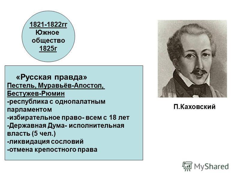 Пестель Русская Правда Кратко
