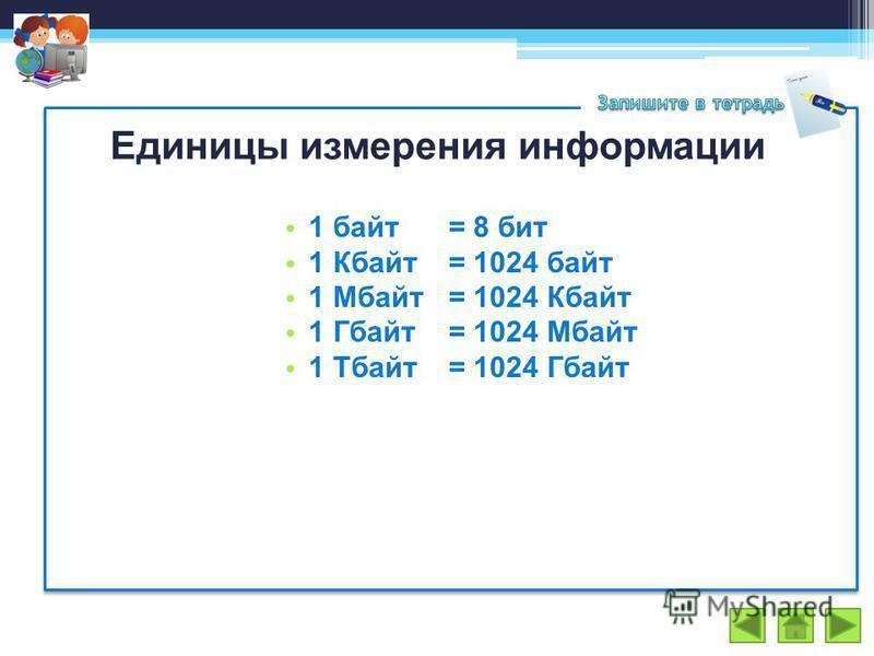 Единицы измерения информации 1 байт = 8 бит 1 Кбайт = 1024 байт 1 Мбайт = 1024 Кбайт 1 Гбайт = 1024 Мбайт 1 Тбайт = 1024 Гбайт