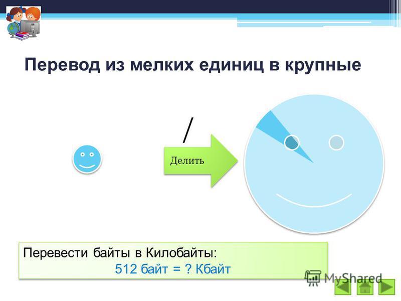 Перевод из мелких единиц в крупные Делить / Перевести байты в Килобайты: 512 байт = ? Кбайт Перевести байты в Килобайты: 512 байт = ? Кбайт