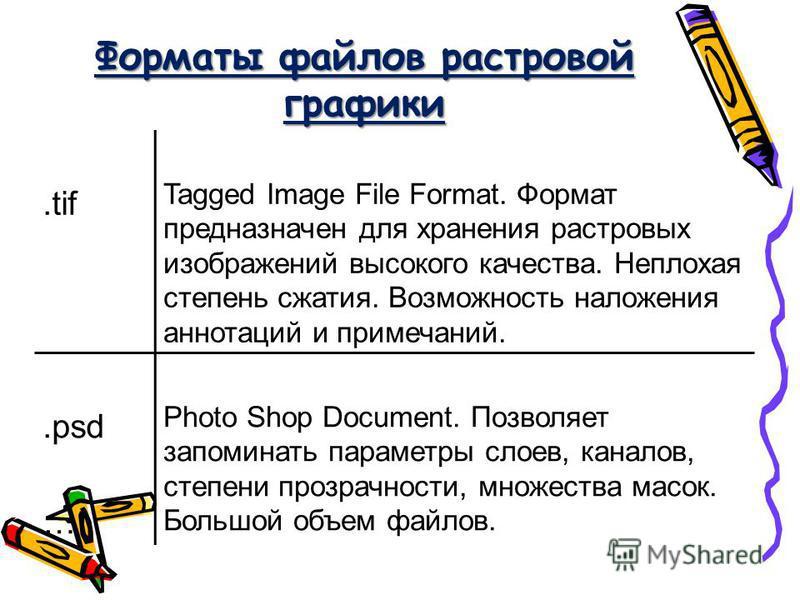 Форматы файлов растровой графики.bmp Bitmap. Стандартный формат Windows. Большой размер файлов из-за отсутствия сжатия изображения..jpg.jpeg Joint Photographic Experts Group. Предназначен для хранения многоцветных изображений (фотографий). Отличается
