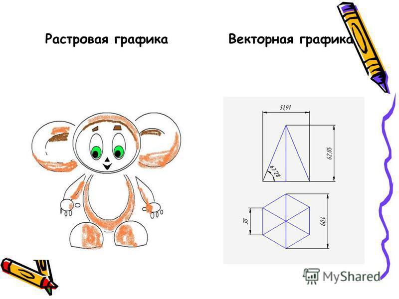 Растровая графика Векторная графика o.bmp o.tiff o.gif o.png o.jpeg o.wmf o.eps o.cdr форматы файлов