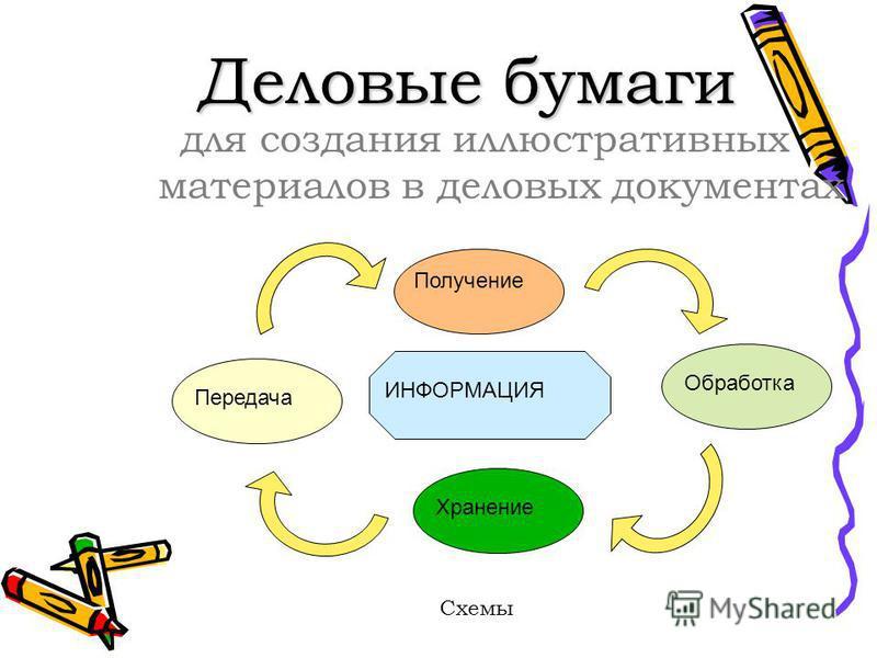 Деловые бумаги для создания иллюстративных материалов в деловых документах Графики