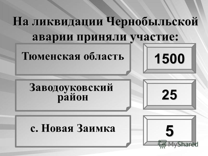 На ликвидации Чернобыльской аварии приняли участие: Тюменская область Заводоуковский район с. Новая Заимка 1500 25 5