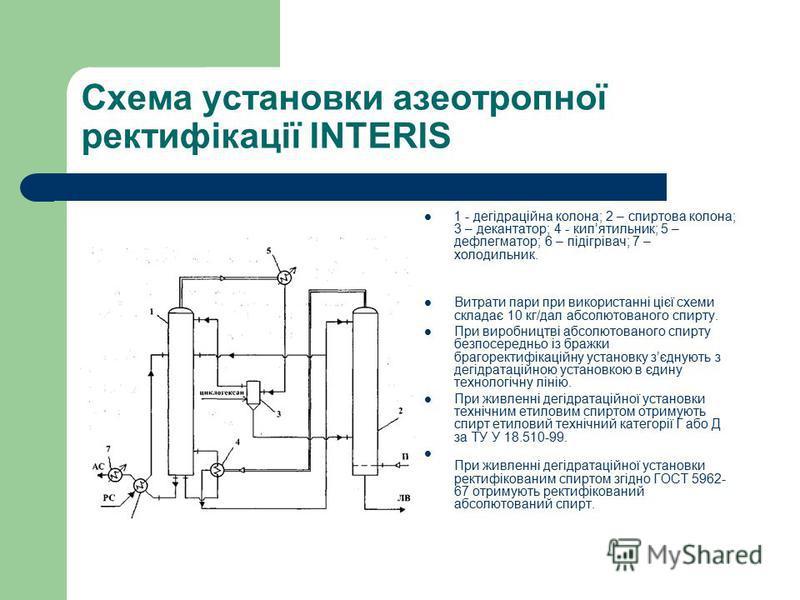 Схема установки азеотропної ректифікації INTERIS 1 - дегідраційна колона; 2 – спиртова колона; 3 – декантатор; 4 - кипятильник; 5 – дефлегматор; 6 – підігрівач; 7 – холодильник. Витрати пари при використанні цієї схеми складає 10 кг/дал абсолютованог