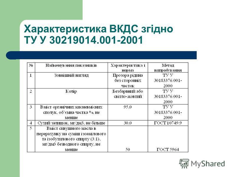 Характеристика ВКДС згідно ТУ У 30219014.001-2001