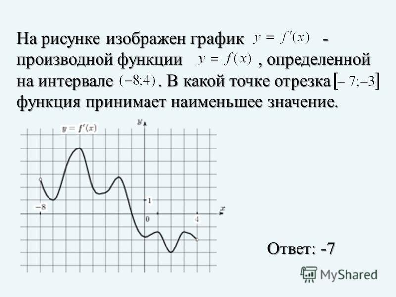 На рисунке изображен график - производной функции, определенной на интервале. В какой точке отрезка функция принимает наименьшее значение. Ответ: -7